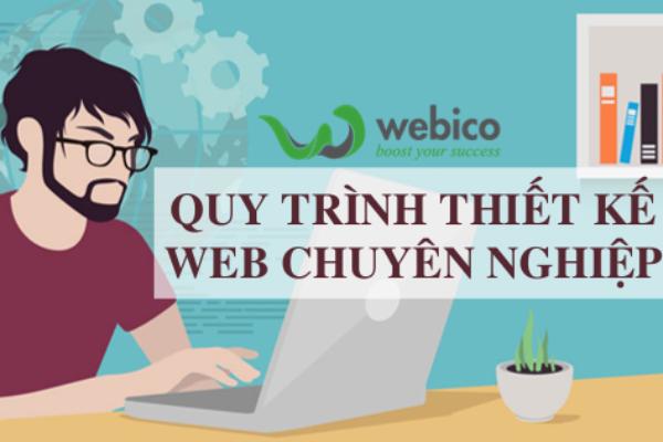 Quy Trinh Thiet Ke Web